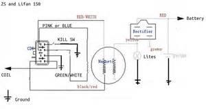electric pit bike wiring diagram get free image about wiring diagram