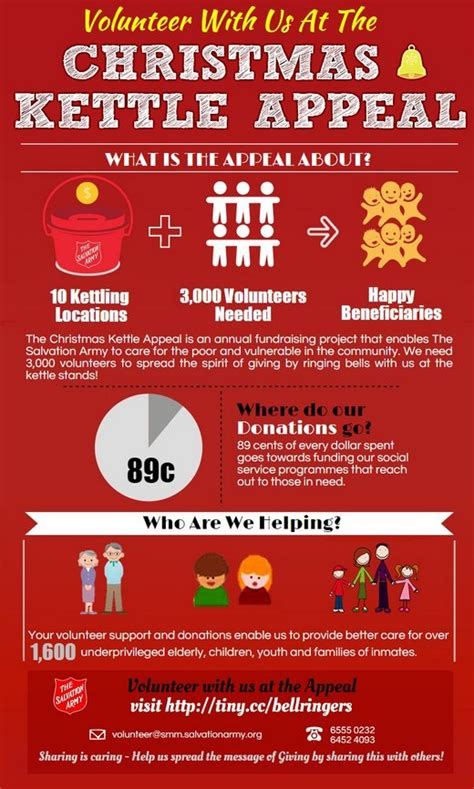 volunteer with the salvation army this christmas sg