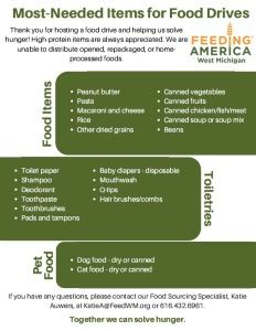 Most Needed Food Pantry Items by Resource Materials Feeding America West Michigan