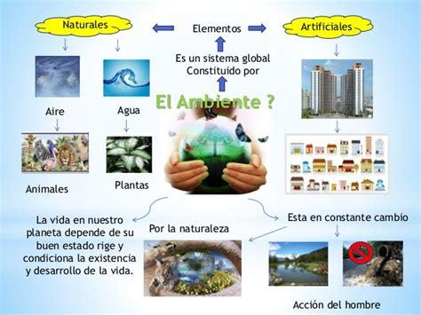 imagenes de elementos naturales y artificiales javier ocando gestion ambiental