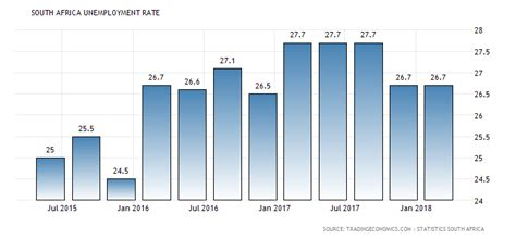 unemployment ideas canadas inflation rate history 1915 2010 party
