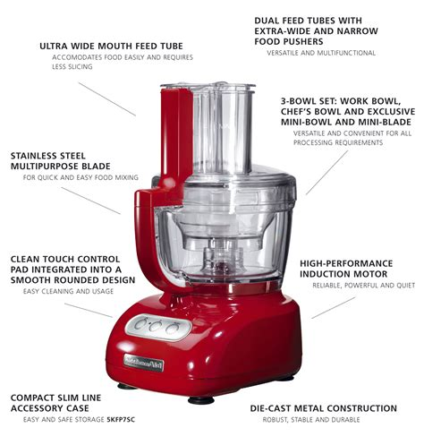 Kitchenaid Food Processor Won T Start Kitchenaid Food Processor Won T Run