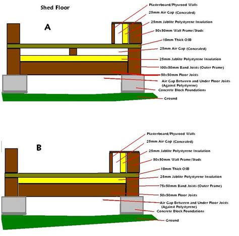 How To Insulate A Wooden Shed by Insulating Shed Floor Small Wood Frame Home Plans Diy Folding Chair Plans