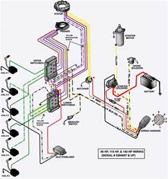 im looking for a wiring diagram for a 1984 mercury 115hp