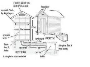 home built smoker plans this site offers different types of smokehouses and