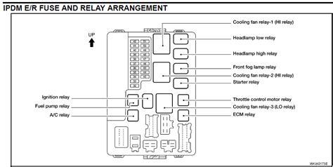 2000 nissan altima wiring diagram 2000 altima wiring diagram diagrams diy car 2009 nissan