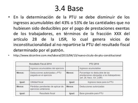 ejemplo de base de ptu 2015 participaci 243 n de los trabajadores en las utilidades ptu