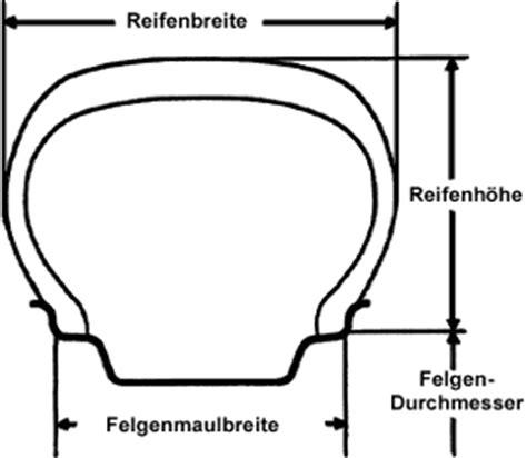 Motorradreifen Querschnitt by Reifenbezeichnung