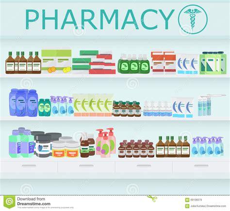 Pharmacy List by Legitimate Pharmacies Best International