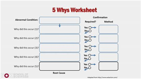 5 whys template free printables 5 whys worksheet mywcct thousands of
