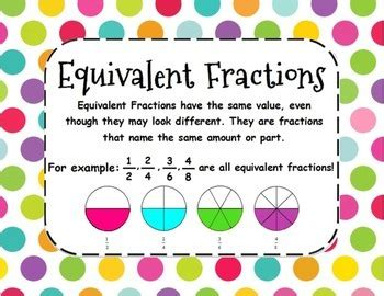 fractions posters (like/unlike, equivalent, equv by x and