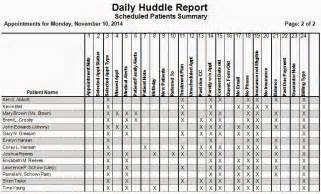daily huddle template nursing huddle template s 2017 2018 best cars reviews