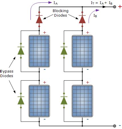 bypass diodes in solar panels and arrays