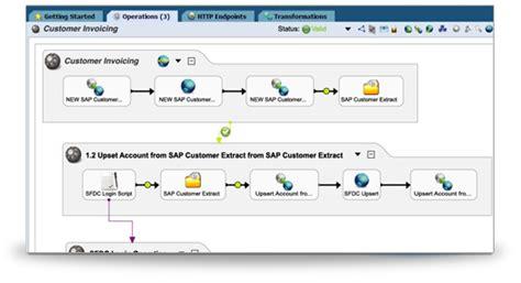 learn sap workflow sap integration