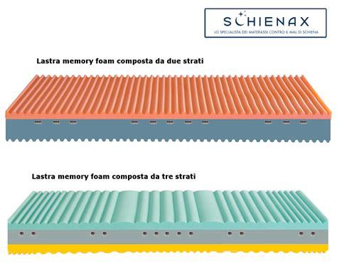 differenza tra materasso in lattice e memory beautiful materasso memory caratteristiche photos