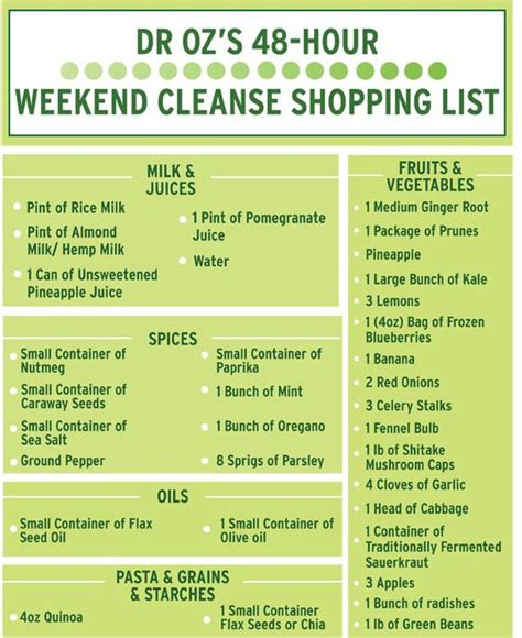 Dr Detox by Dr Oz S 48 Hour Weekend Cleanse Shopping List The Dr