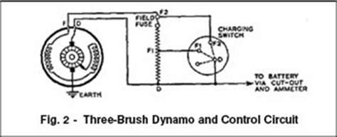 6kw generator diagram 22kw generator diagram elsavadorla