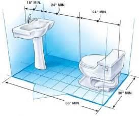 Half Bathroom Design Ideas » Home Design 2017