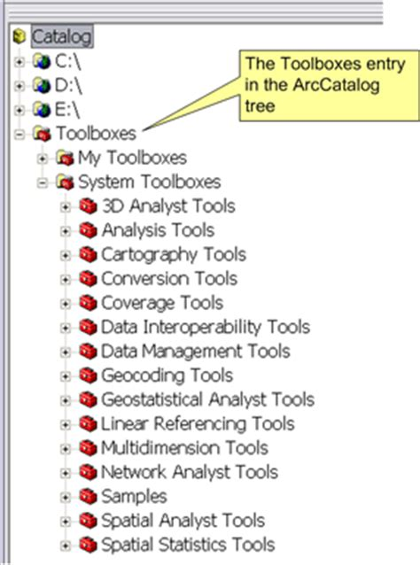 toolboxes in arccatalog