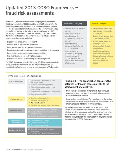 fraud risk assessment template comfortable fraud risk assessment template pictures