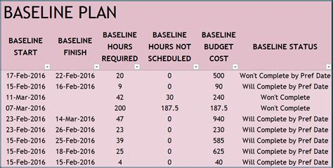 baseline report template project manager excel template