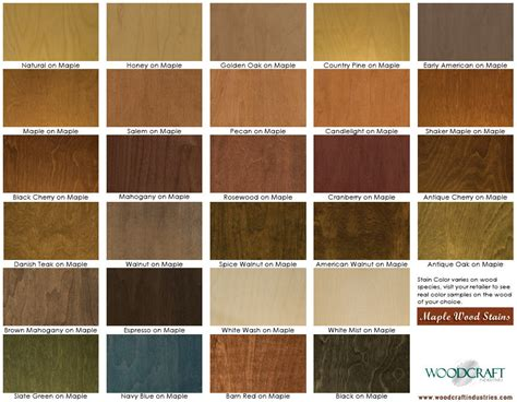 stained maple cabinets images coatings in kitchens and bathrooms must be highly resistant to