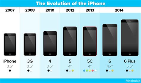 7 iphone size just how different are the iphone 6 and 6 plus