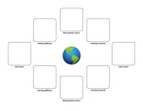 phases of the moon worksheets gift of curiosity