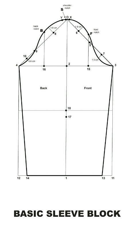 pattern making formula silverdust journal how to make basic sleeve