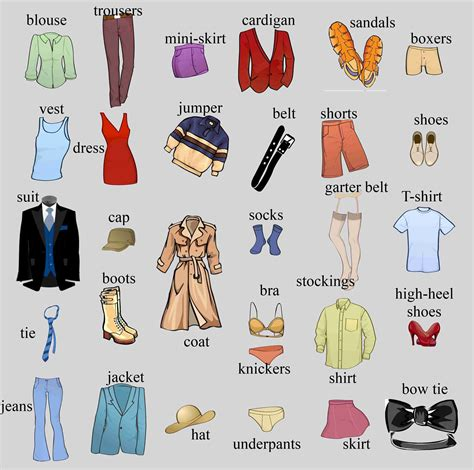 Clothing Vocabulary | clothes vocabulary games to learn english games to