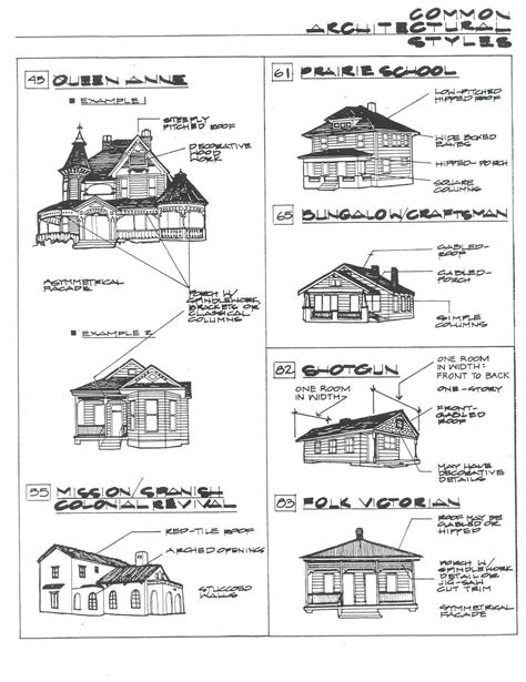 types of houses styles