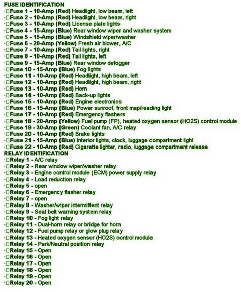 jetta 2 fuse box diagram wiring diagram with description