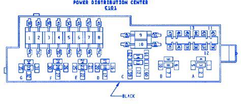 jeep sahara  power distribution center fuse boxblock circuit breaker diagram carfusebox