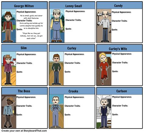 Of Mice And Section 3 Summary by Of Mice And Character Map Storyboard By Rebeccaray
