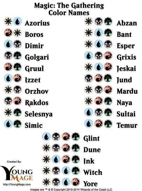 mtg color combination names color combination guide for