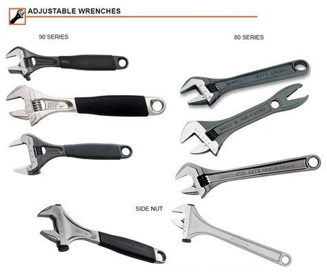 Blue Point Adjustable Wrenches Gaj15ap bahco tools adjustable wrench series tools