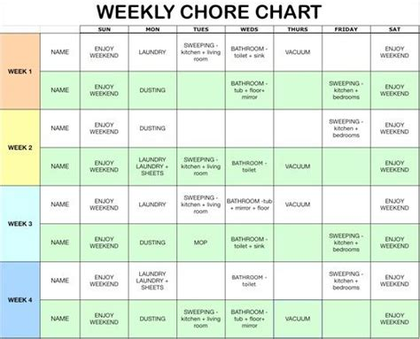 Chore Schedule Template 25 best ideas about weekly chore charts on family chore charts weekly chore list