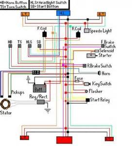 simple harley chopper wiring diagram get free image about wiring diagram