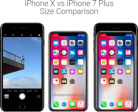 significantly smaller size compared  iphone   apple iphone