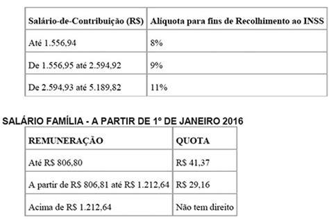 tabela salrio famlia 2016 atualizada previd 234 ncia tabela inss e sal 225 rio fam 237 lia 2016