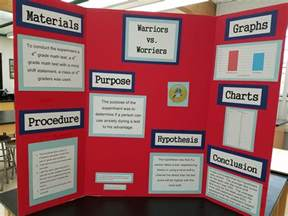 Science Fair Board Outline by St Joseph School 8th Grade Science Fair 16 17 Herndon Va