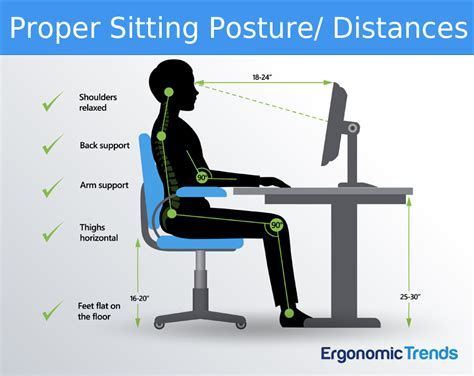 Proper Chair Posture by Creating The Ergonomic Workspace The Ultimate