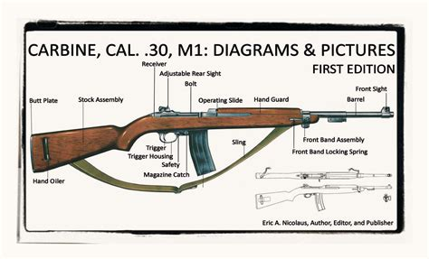 m1 carbine parts diagram nicolaus associates deals and products august 2012