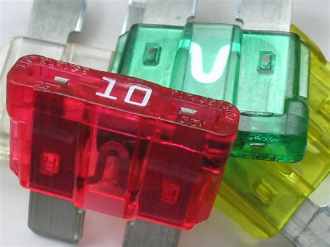 Car Types Of Fuses by Autozekering