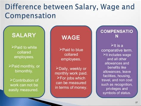 wage v salary compensation and wage salary administration
