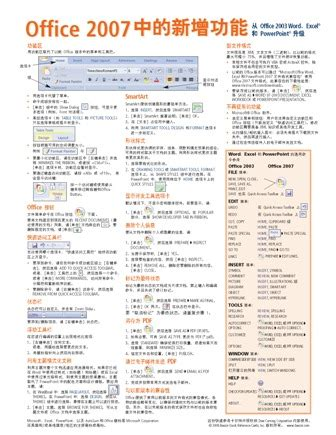 macos high introduction reference guide sheet of tips shortcuts laminated guide books windows 7 introduction reference sheet guide