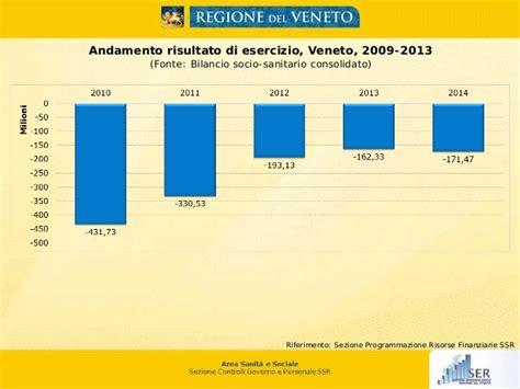 veneto bilancio 2013 relazione socio sanitaria 2015 regione veneto
