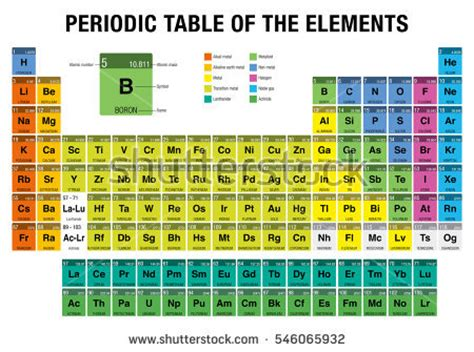 periodic table elements 4 new elements stock vector