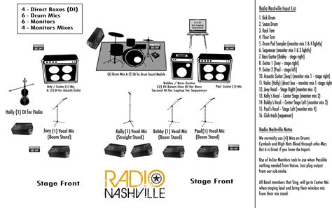 band stage plot template stage plot 171 radio nashville