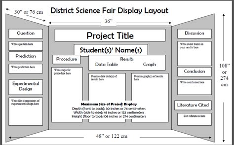 Science Fair Project Boards Memes Pictures Of Science Fair Display Boards